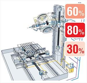 lubricacion-centralizada